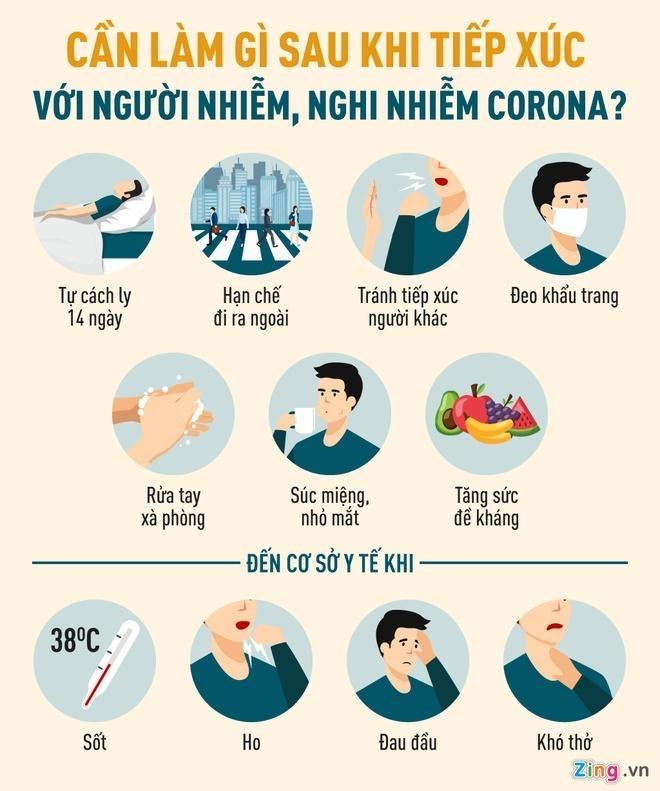 Cần làm gì sau khi tiếp xúc với người nhiễm, nghi nhiễm Corona